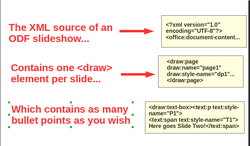 How to make OpenDocument slideshows out of plain text files /img/ODP_template_XML_markup.png